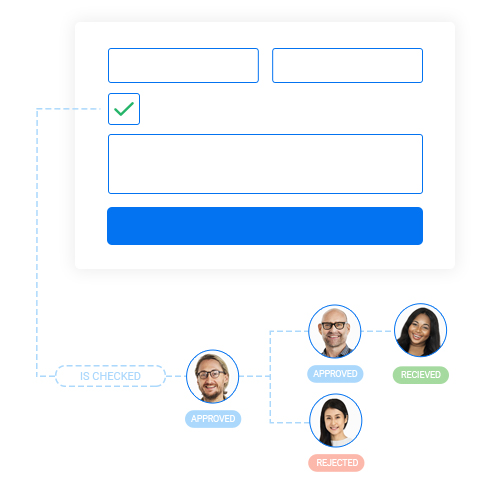 white label form builder with chain approvals